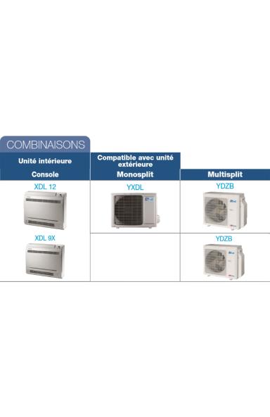 Fiche de compatibilité du climatiseur Airwell XDL